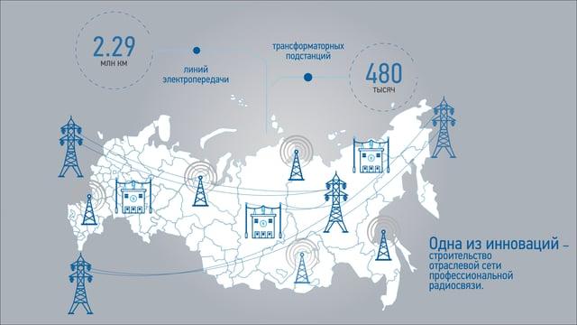 Инфографика Россети